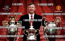 Sự nghiệp HLV của các cựu ngôi sao Man Utd dưới thời HLV Sir Alex Ferguson