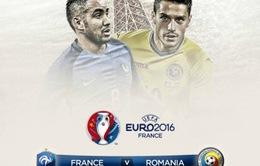 Lịch tường thuật trực tiếp Euro 2016 ngày khai mạc, 11/6: Pháp gặp Romania