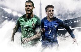 EURO 2016 & Những ảnh hưởng đến cuộc đua QBV FIFA