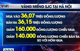 Giá vàng trong nước đồng loạt giảm mạnh theo thế giới