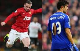 Những chân sút hàng đầu đã thay đổi thế nào ở Premier League 2015/16?