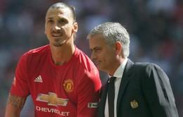 Mourinho mở cửa cho Ibrahimovic rời Man Utd
