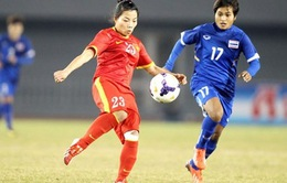 ĐT bóng đá nữ Việt Nam du đấu Trung Quốc: Bài học từ thất bại
