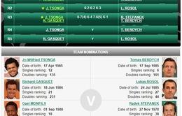 Bán kết Davis Cup: Pháp tiến vào chung kết, Italia níu kéo hi vọng bằng trận đánh đôi