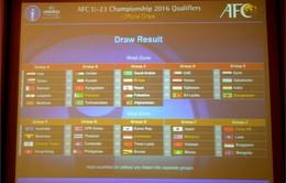 U23 Việt Nam đối đầu U23 Nhật Bản tại vòng loại U23 châu Á Qatar 2016
