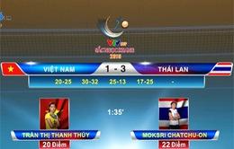 Thất bại trước U23 Thái Lan, ĐTVN gặp CHDCND Triều Tiên ở trận tranh hạng 3