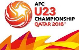 Hôm nay (12.1), VCK U23 châu Á 2016 chính thức khởi tranh