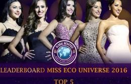 Miss Eco Universe 2016: Đại diện Việt Nam Khả Trang không lọt vòng ứng xử
