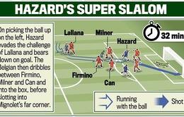 Liverpool 1-1 Chelsea: Hazard solo ấn tượng, Benteke gỡ hòa phút cuối