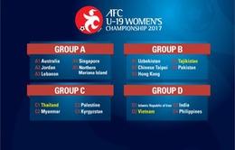 AFC chính thức trao quyền đăng cai vòng bảng giải U16 nữ và U19 nữ châu Á 2017 cho VFF