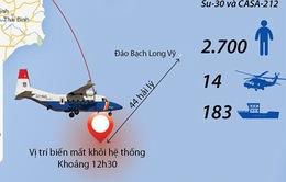Xác minh ban đầu từ hiện trường vụ rơi máy bay CASA-212