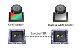 Qualcomm giới thiệu công nghệ camera kép Clear Sight trên smartphone