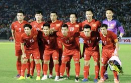 HLV trưởng Nguyễn Hữu Thắng công bố danh sách 25 cầu thủ sang Myanmar