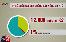 Chỉ 1% số cuộc gọi đến đường dây nóng Bộ Y tế biểu dương nhân viên ngành