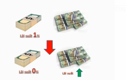 Lộ chiêu lách luật vượt trần lãi suất tiết kiệm USD 0%