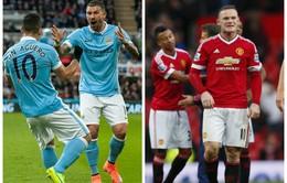 Lịch thi đấu vòng 35 Ngoại hạng Anh: Man Utd nguy cơ tụt lại
