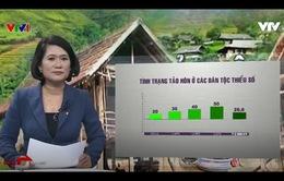 Tỷ lệ tảo hôn tại Việt Nam vẫn chưa có xu hướng giảm