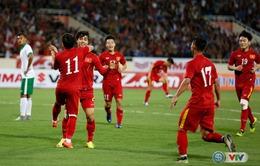 Bóng đá Việt Nam để Thái Lan vượt mặt trên BXH FIFA tháng 12/2016