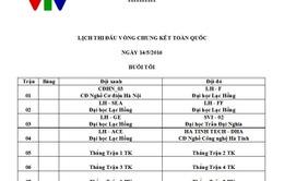 Đội tuyển nào sẽ đăng quang ngôi vô địch Robocon Việt Nam 2016?