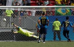 Olympic Rio 2016: Olympic Argentina bị loại
