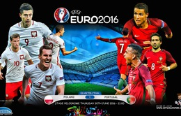 Trước trận Ba Lan – Bồ Đào Nha: Cả 2 đã sẵn sàng cho trận tứ kết EURO 2016!
