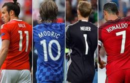 Cục diện các bảng EURO 2016 trước lượt đấu cuối: Đợi bất ngờ phút chót