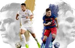 Vượt Messi, Ronaldo đứng đầu giới thể thao về khoản kiếm tiền