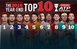 ATP chính thức công bố Top 10 tay vợt nam xuất sắc nhất năm 2016