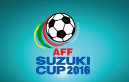 Kết quả, bảng xếp hạng, lịch thi đấu và trực tiếp AFF Suzuki Cup 2016 (cập nhật ngày 25/11)