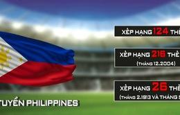 Nhận diện đối thủ tại AFF Cup 2016: Đội tuyển Philippines