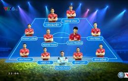 Đội hình dự kiến của ĐT Việt Nam trước trận gặp Avispa Fukuoka