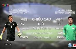 ĐT Thái Lan - ĐT Singapore: Chờ đợi cuộc so tài của 2 thủ môn xuất sắc