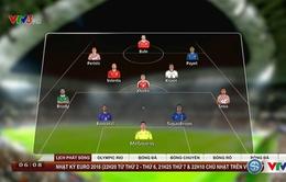 Đội hình tiêu biểu vòng bảng EURO 2016: Bale được vinh danh, Ronaldo không có tên!