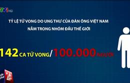 Tỷ lệ đàn ông Việt Nam tử vong do ung thư cao hàng đầu thế giới