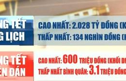 Thưởng Tết cao nhất tại TP.HCM đến 2 tỉ đồng