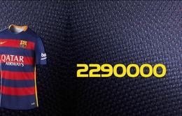 Top những CLB bán áo đấu nhiều nhất mùa giải 2015-2016
