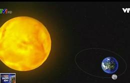 Mặt Trăng lớn nhất thế kỷ sắp xuất hiện