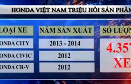 Nhiều hãng thông báo triệu hồi xe ô tô tại Việt Nam