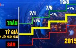 Tỷ giá trung tâm có giúp minh bạch hóa thị trường?