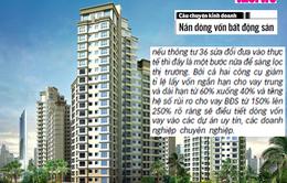 Thị trường bất động sản: Nới lỏng hay thắt chặt?