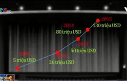 Thị trường chiếu và phân phối phim ở Việt Nam: Giấc mơ tỷ USD không còn xa?