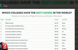 Sinh viên Việt Nam xếp thứ 3 thế giới trong cuộc thi về lập trình