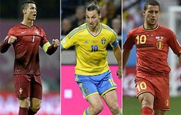 Đội hình những ngôi sao hưởng lương cao nhất tại Euro