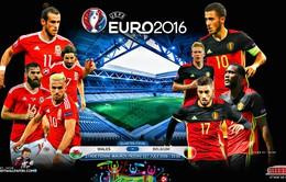 Những con số thống kê trước trận tứ kết EURO 2016, Xứ Wales – Bỉ (2h00 ngày 2/7 trên VTV3 & VTV3HD)