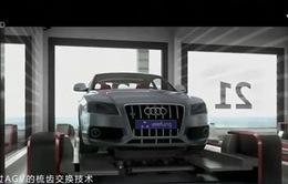 Geta – Thiết bị đỗ xe tự động
