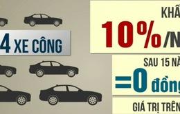 Bộ Tài chính phản hồi về 264 ô tô công thanh lý giá chưa đến 400 triệu đồng