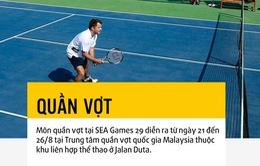ĐT quần vợt Việt Nam tích cực chuẩn bị cho SEA Games 29