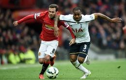 Chuyển nhượng bóng đá quốc tế ngày 20/7/2017: Sao Tottenham lọt vào tầm ngắm của Man Utd