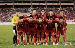 U23 Việt Nam nhận lời tham dự giải giao hữu quốc tế tại Thái Lan vào tháng 12