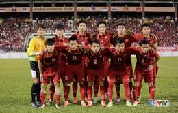 BXH Bảng B và cơ hội của U22 Việt Nam trước lượt trận cuối